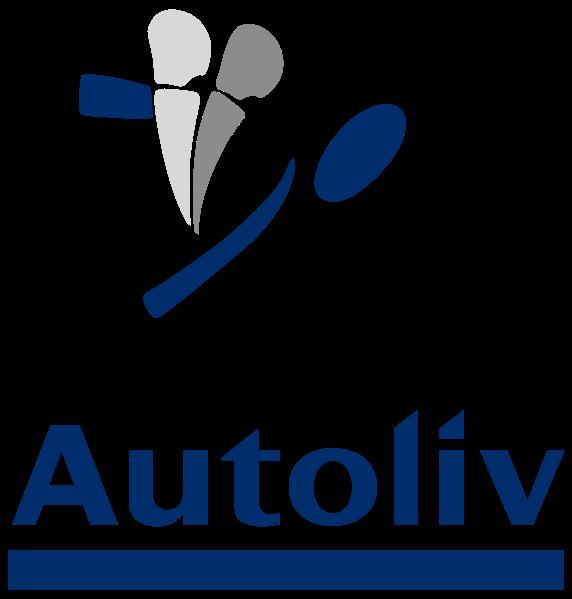 Autoliv Inc
