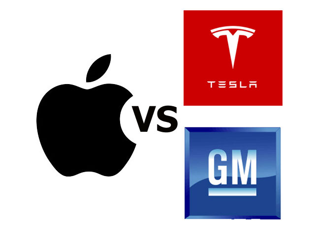 Tesla Stock Predictions >> Apple Inc. (AAPL)'s, Tesla Motors Inc (TSLA), General ...