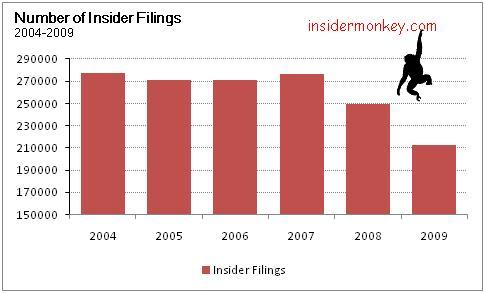 insider trading returns Inmoo Lee
