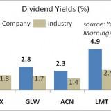 divgro chart1 (2)