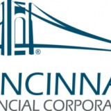 Cincinnati Financial Corporation (CINF)