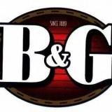 B&G Foods, Inc. (NYSE:BGS)