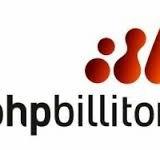 BHP Billiton Limited (ADR) (NYSE:BHP)