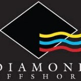 Diamond Offshore Drilling Inc (NYSE:DO)