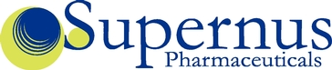 Supernus Pharmaceuticals Inc (NASDAQ:SUPN)